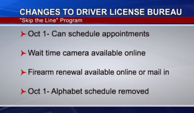 Driver's License Bureau Releases Program to Cut Down Wait Times