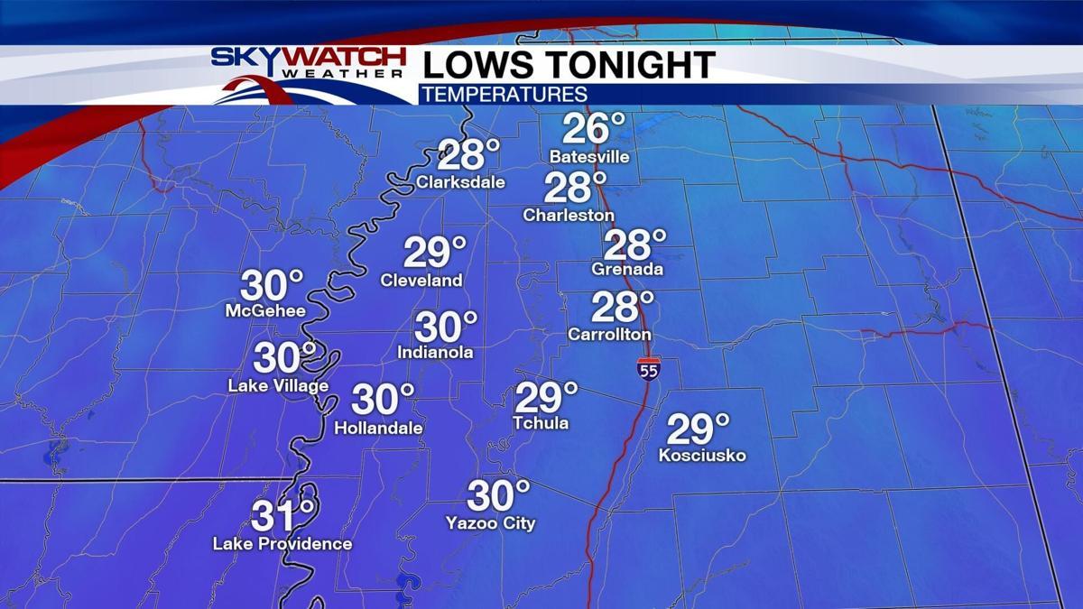Below Freezing Temperatures Tonight