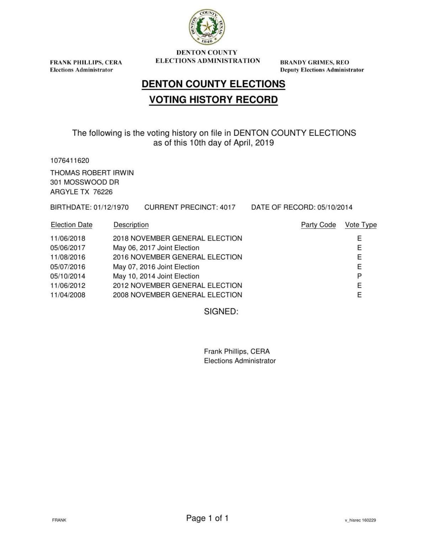Tom Irwin's voting history
