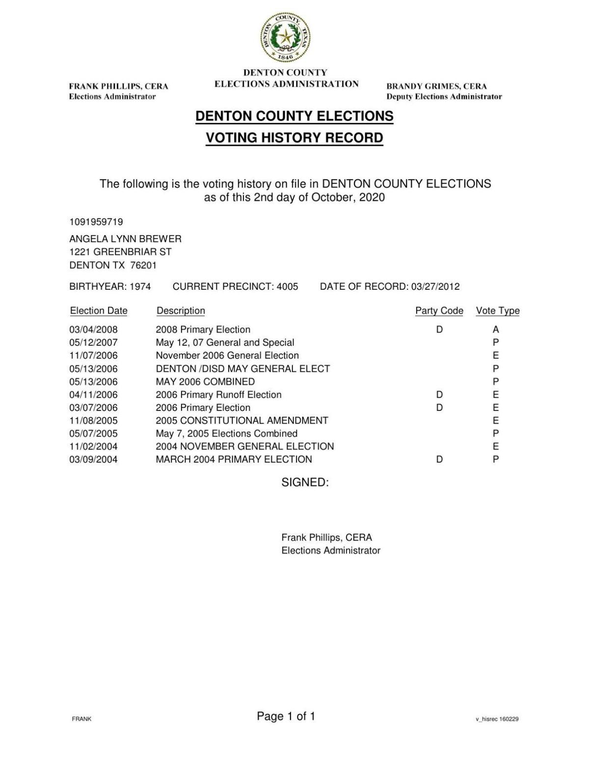 Angela Brewer Voting History 1
