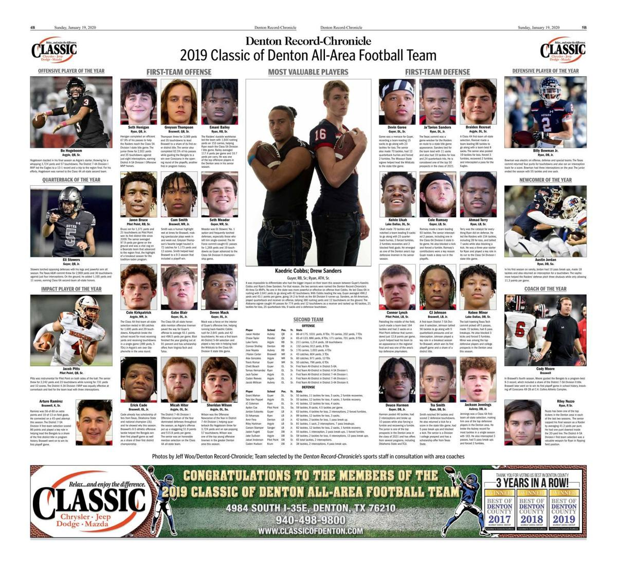 2019 Classic of Denton All-Area Football Team