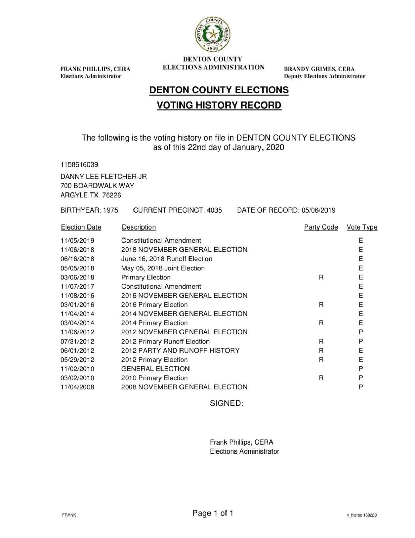 Danny Fletcher voting history