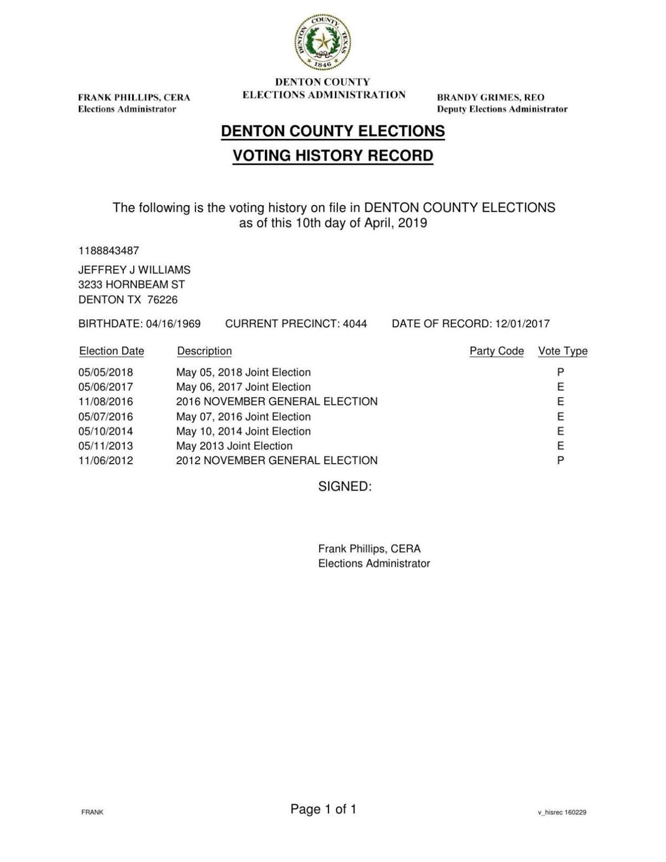 Jeff Williams' voting history