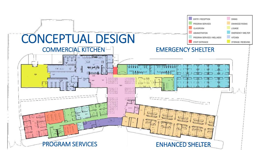 The Junction of Denton County conceptual design