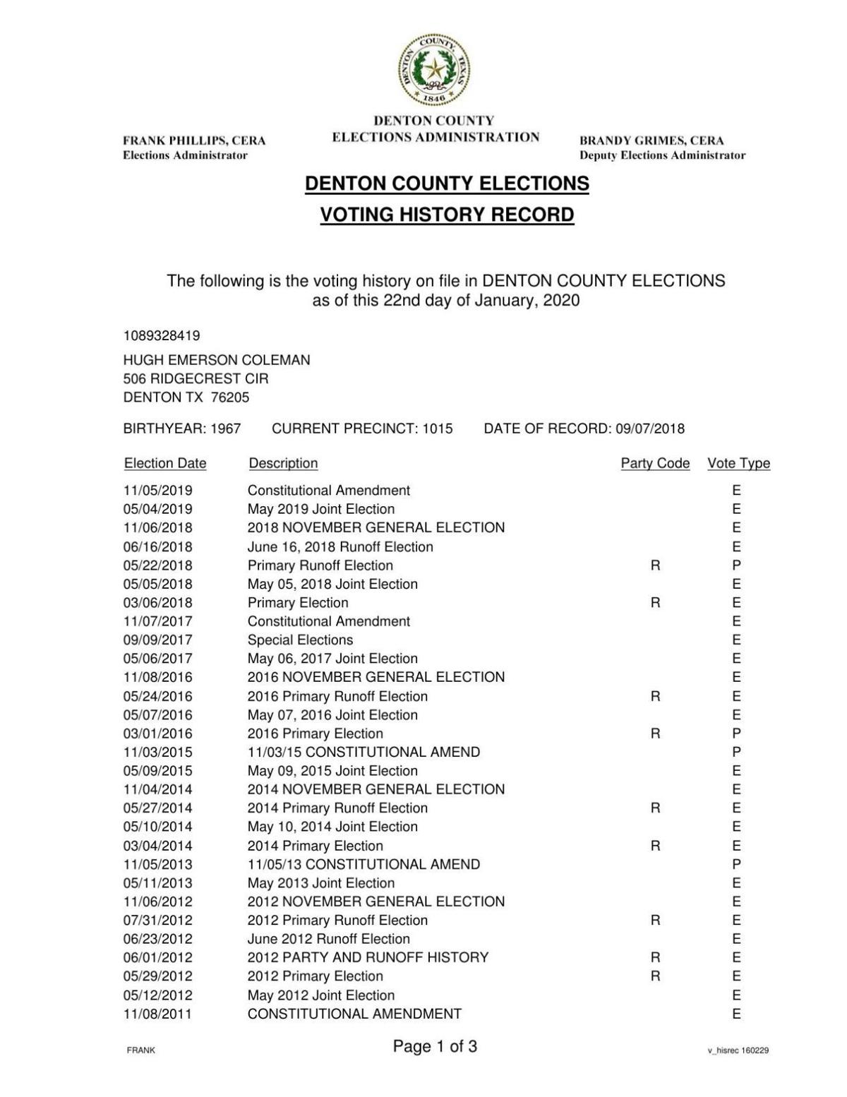 Coleman voting history.pdf