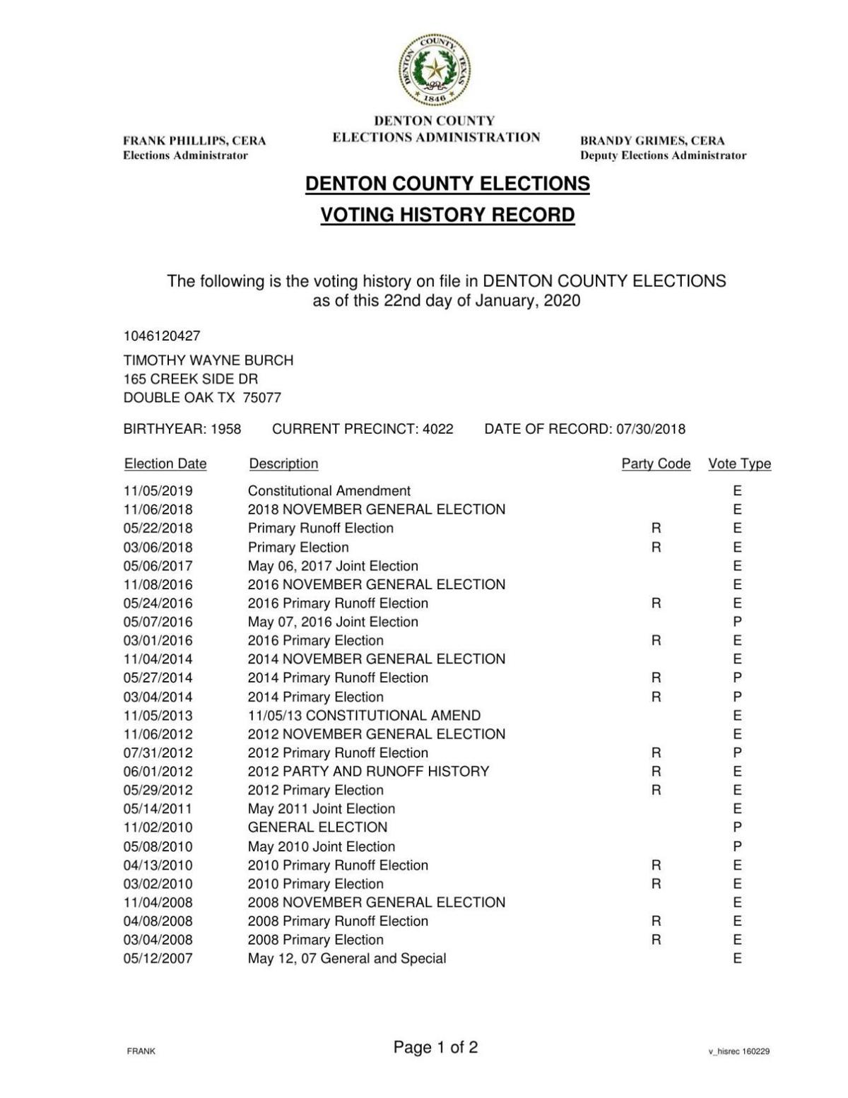 Tim Burch voting history