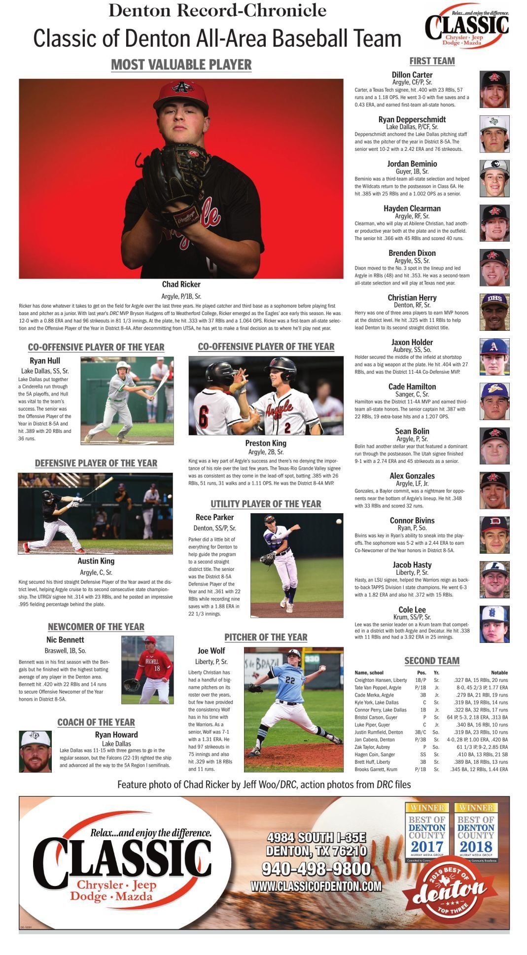 2019 DRC All-Area Baseball Team