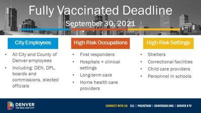 Denver vax requirements