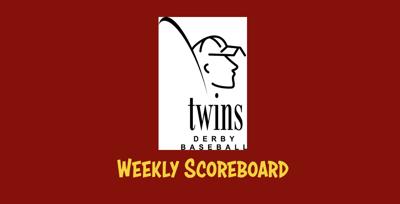 Derby Twins scoreboard