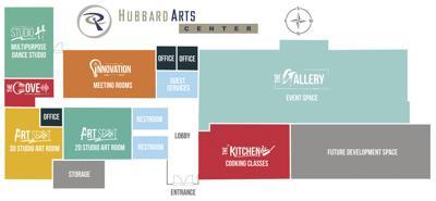 HubbardArtsCenter Logo Drawing_color.jpg