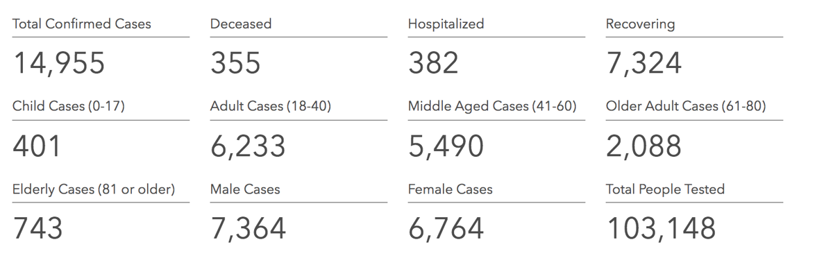 Iowa COVID-19 case information in Iowa reported Monday, May 18, by the Iowa Department of Public Health.