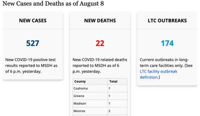 MSDH covid screenshot update, 8/9/20