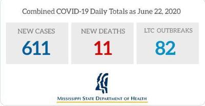 June, 23, 2020 COVID-19 Update