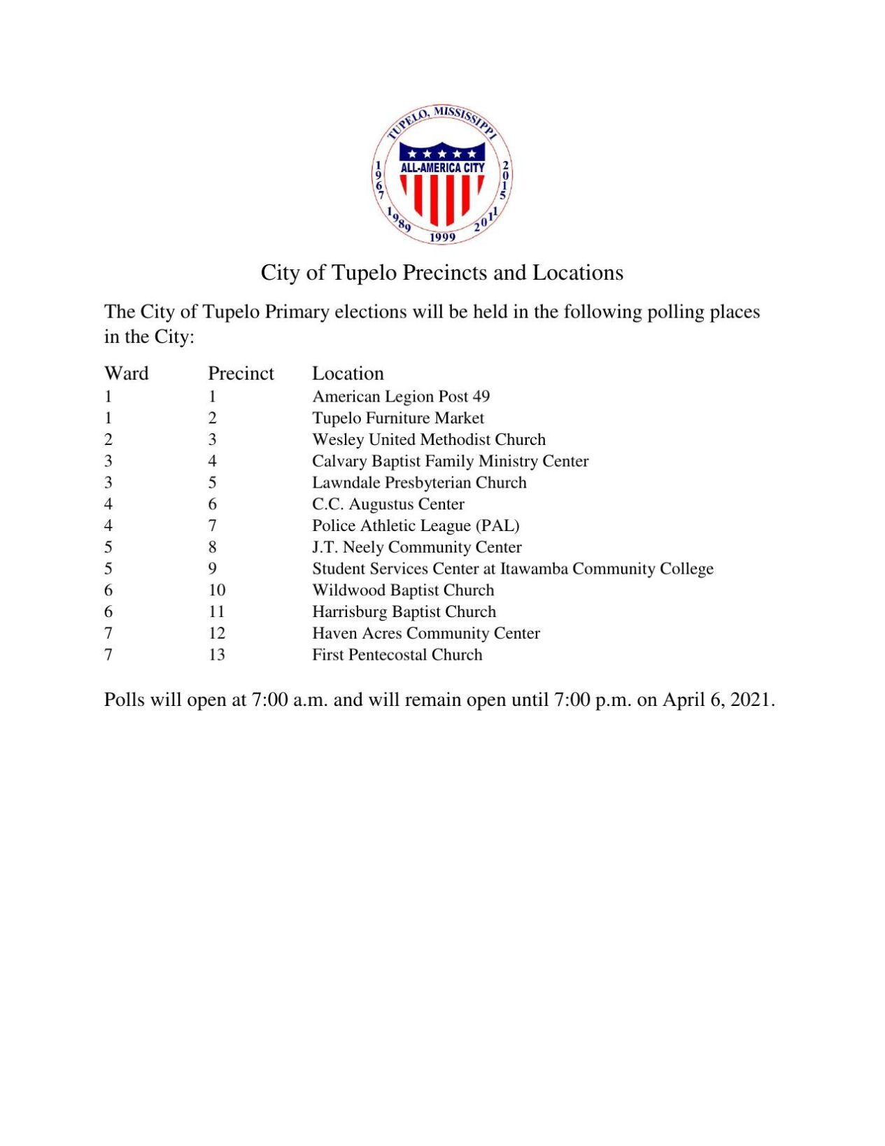 City precinct locations