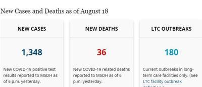 COVID Update August 18