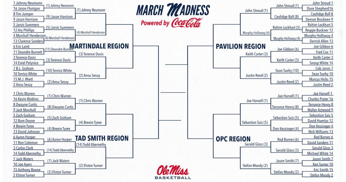 Ole Miss bracket