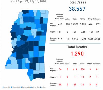 COVID-19 screenshot update, 7/15/20
