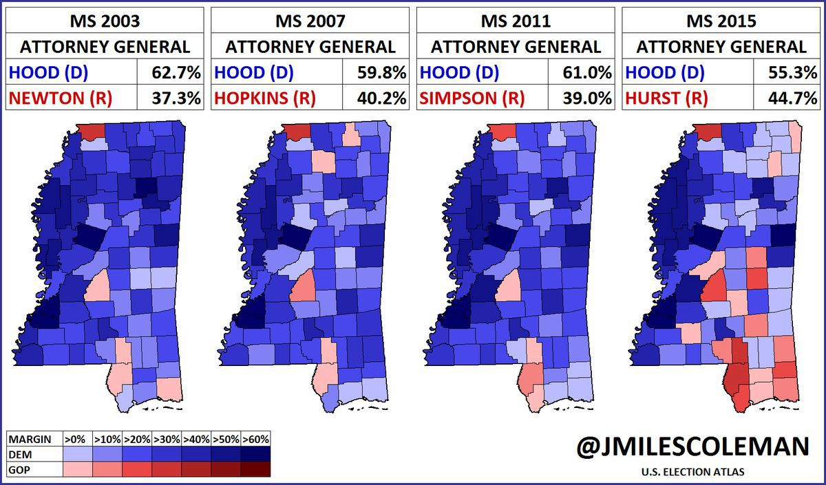 County map of Attorney General Jim Hood's previous elections