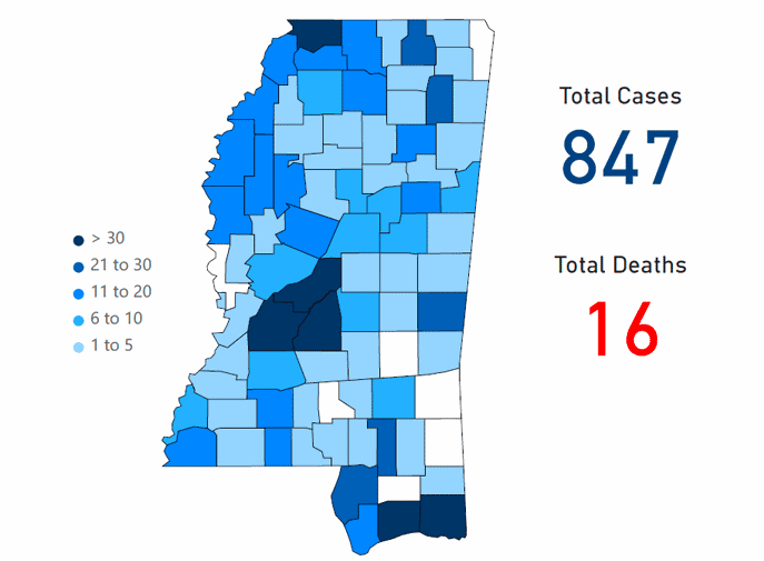 Mississippi coronavirus cases total 847 with 89 new cases