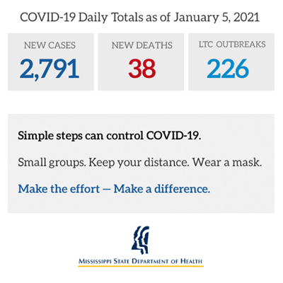 COVID Update January 6