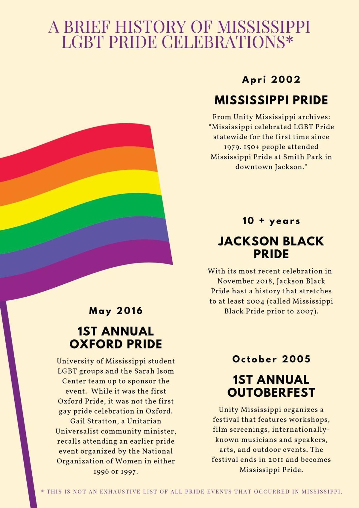 Pride graphic 1