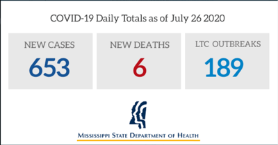 july 27 numbers