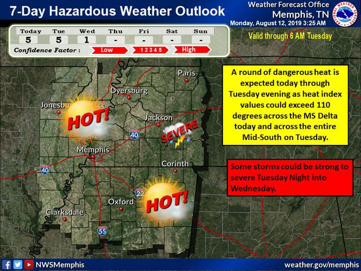 NWS Memphis outlook - 8/12