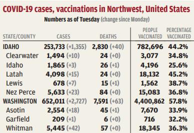 Pullman physicians make vaccine plea