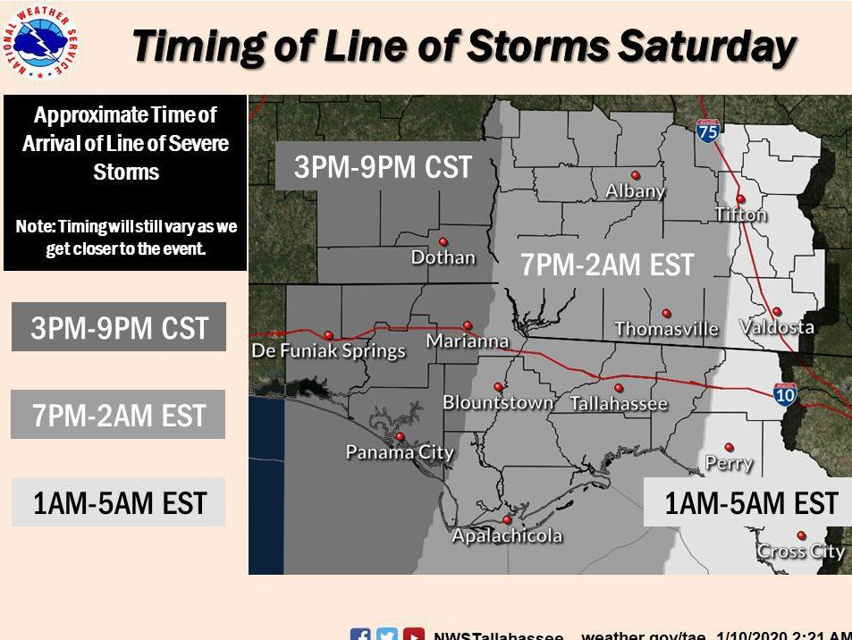 Timing of storms 01122020