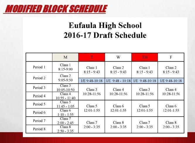 eufaula high school administrators push for modified block schedule news. Black Bedroom Furniture Sets. Home Design Ideas
