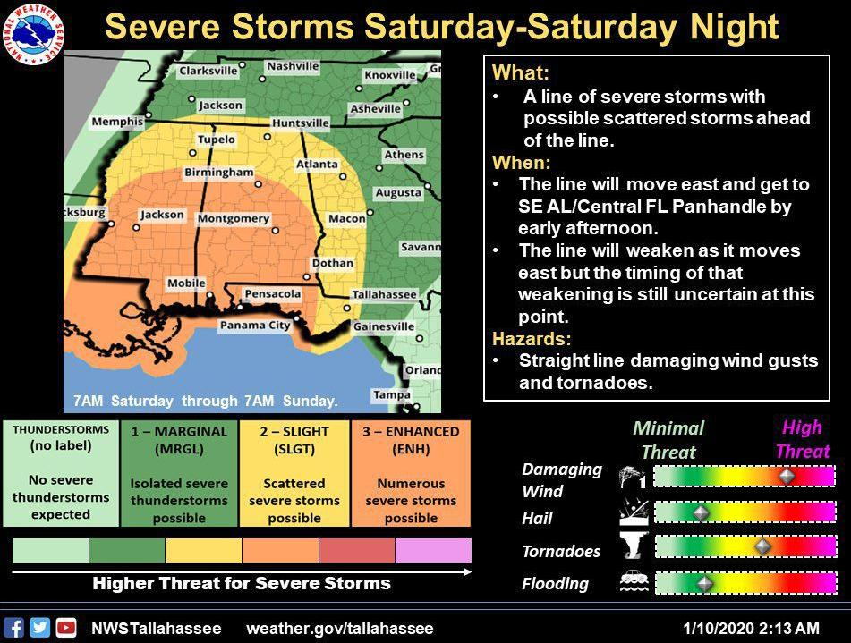 Severe storms 01122020