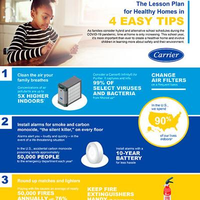 Create a Healthier Home this Back-to-School Season