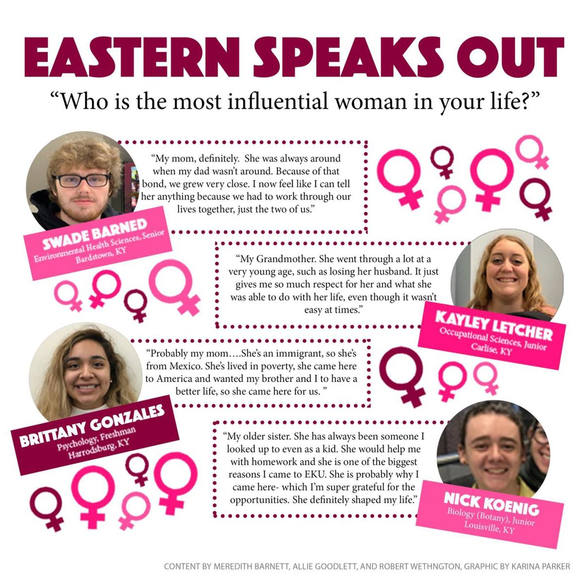 Eastern Speaks Out: Who is the most influential woman in your life?