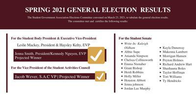 SGA Spring '21 Election Results