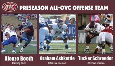 Three EKU football players picked for preseason All-OVC Team