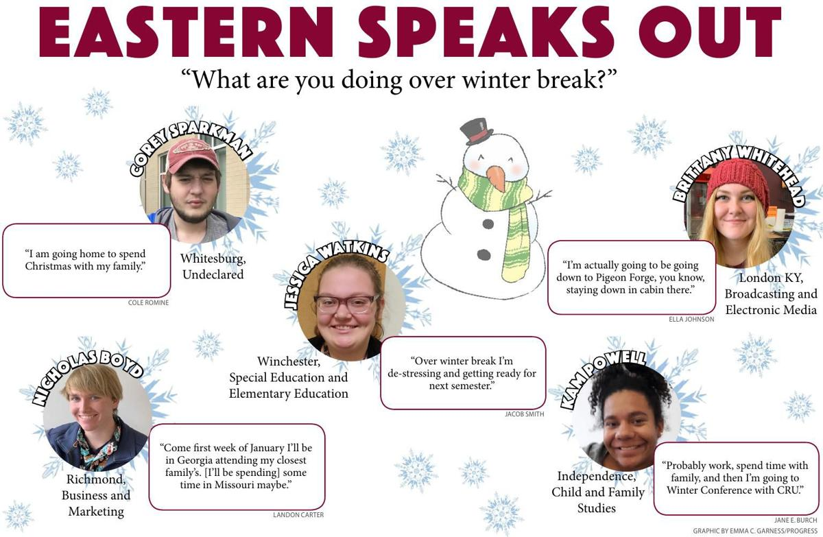 """Eastern speaks out: """"What are you doing over winter break?"""""""