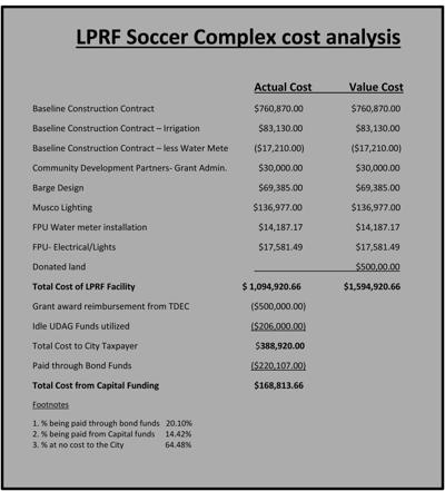 Soccer complex cost analysis