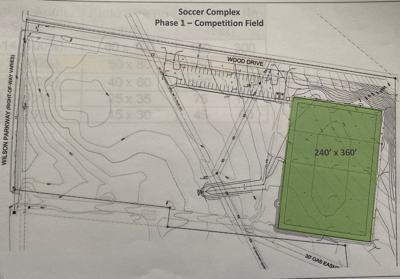 Lack of details postpones soccer complex discussion