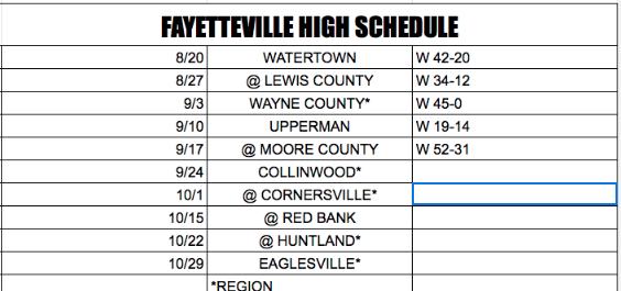 Fayetteville Football schedule