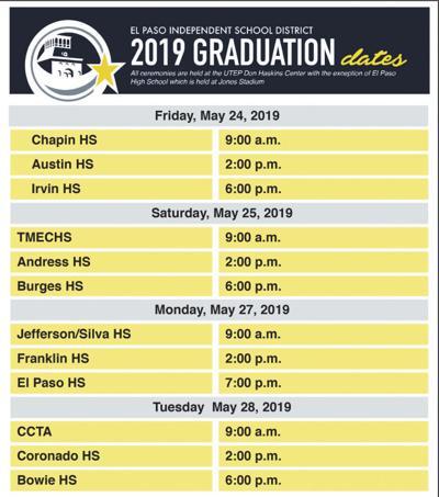2019 Graduation Dates
