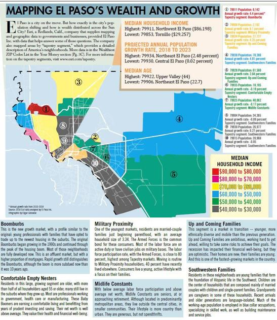 Redlands Zip Code Map.Mapping El Paso S Wealth And Growth Local News Elpasoinc Com