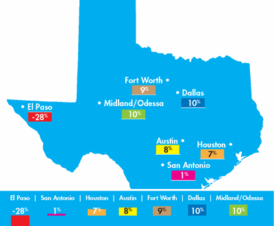 New data: El Paso earnings lowest among 140 US cities | Local News on austin city council district map, austin capitol complex map, austin zip code boundaries, austin downtown street maps, austin light rail plan, downtown austin tourism map, austin high schools map, austin counties by zip code, austin texas zip code, austin area code map, austin county precinct map, austin road map, austin postal code map, travis county map, austin zip code list, austin round rock tx map, arnold missouri area map, wausau zip codes map, austin tx zip map, austin congressional district map,