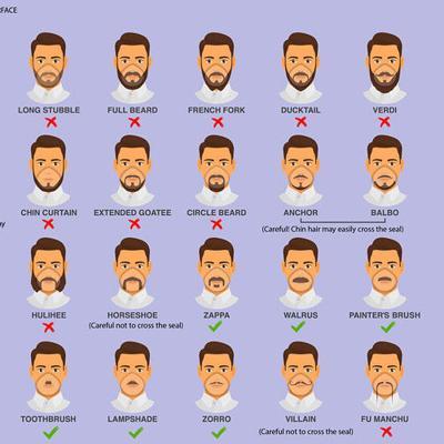 Infografía barba CDC