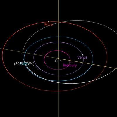 Pequeño asteroide pasará esta noche muy cerca de la Tierra