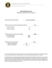 Informe de Salud del 23 de mayo