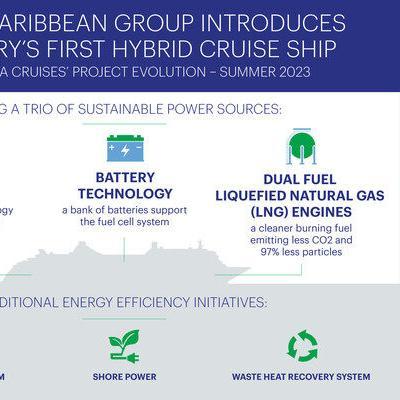 El primer crucero híbrido de Royal Caribbean será presentado para el 2023