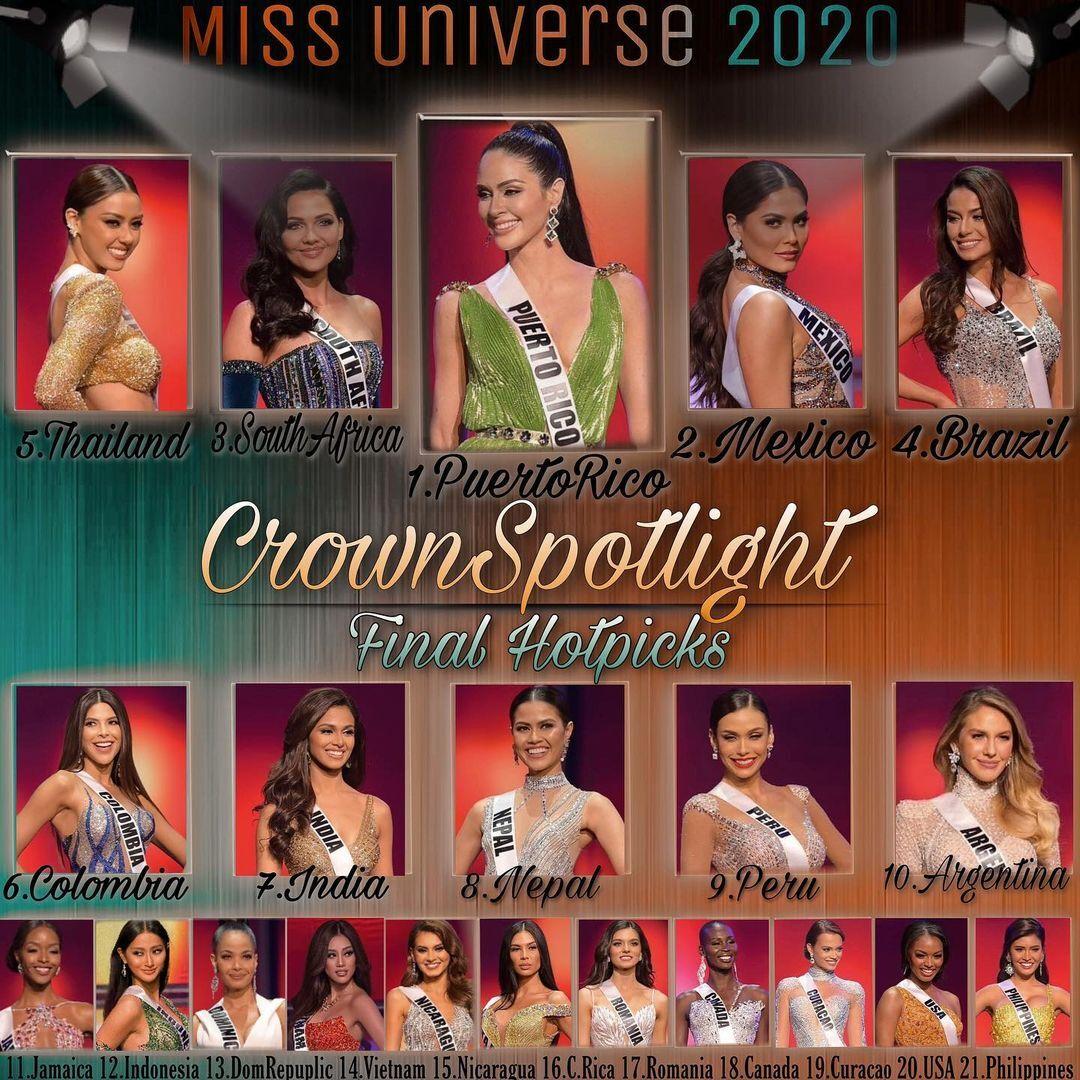 Crown Spotlight