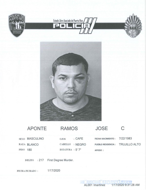 Ficha Carlos Aponte Ramos