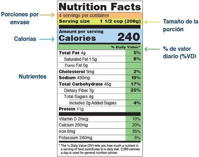 Nutrition-Facts-Label-Spanish