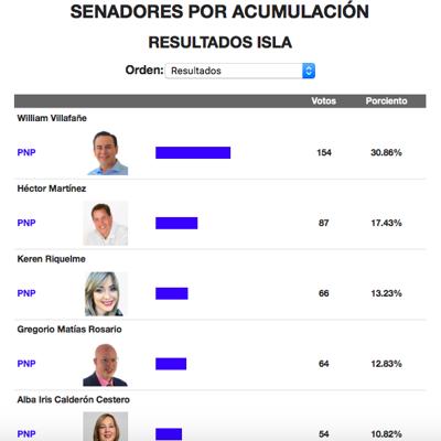 Preliminar Villafañe y Martínez.png